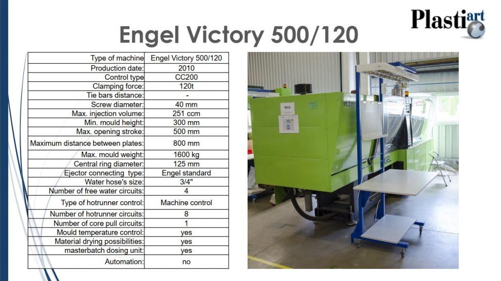 Engel Victory 500-120